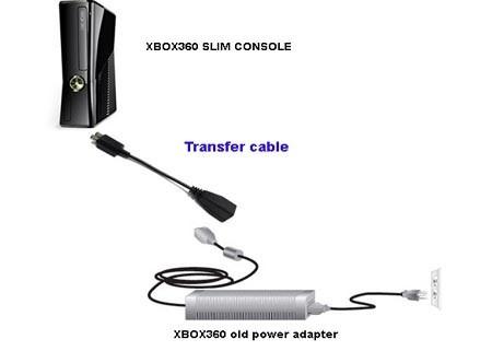 Xbox360 Slim Netzteil Transferkabel für Netzteil der alten Xbox360